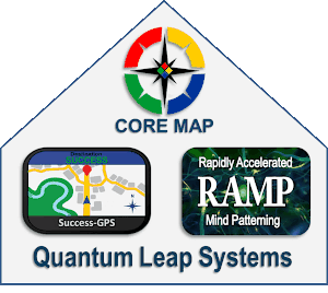 Quantum Leap Systems - Energy of Success by Marc Schwartz